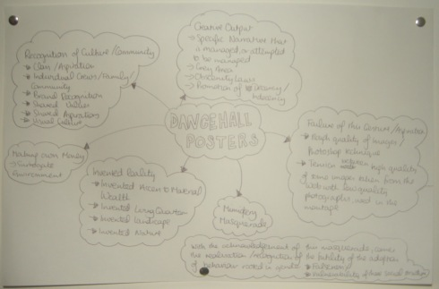 Dancehall posters mind map